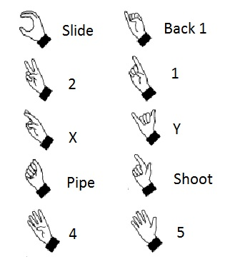 Some possible hand signals that can be used in volleyball.